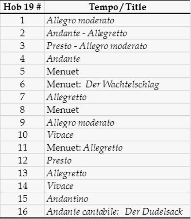 1789 Flötenuhr title list